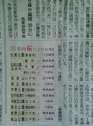 東奥日報4月18日朝刊より