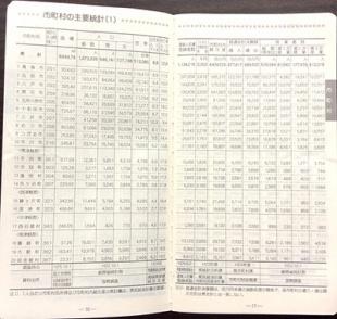 青森県市町村の統計