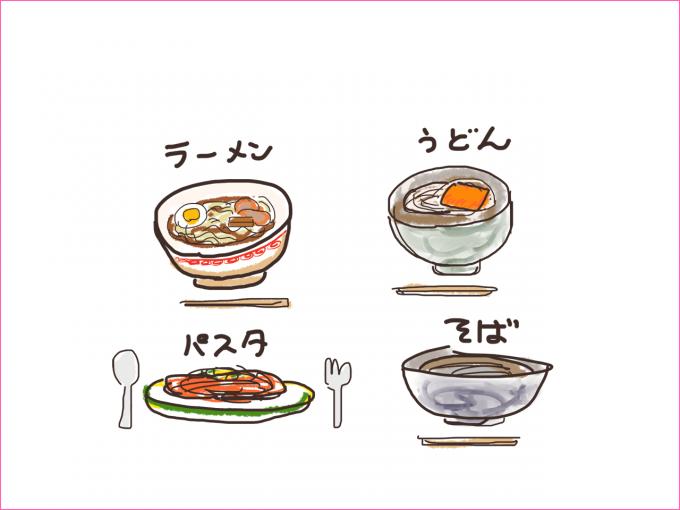 (1)たとえばこんな料理が並んでいたら