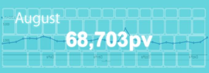 8月の閲覧数は68,703pv