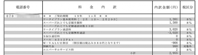 1年前のPHS明細書(税抜)