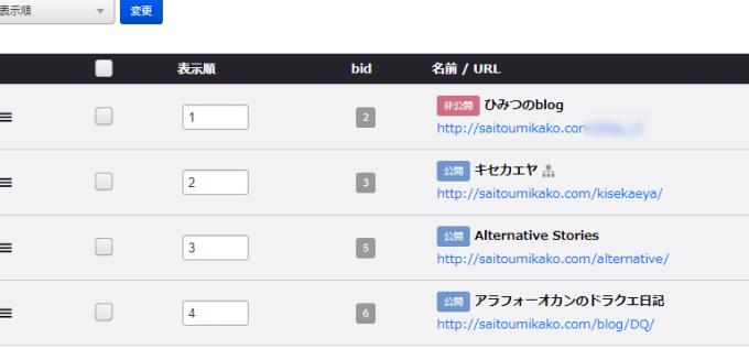 saitoumikako.com内の子ブログ