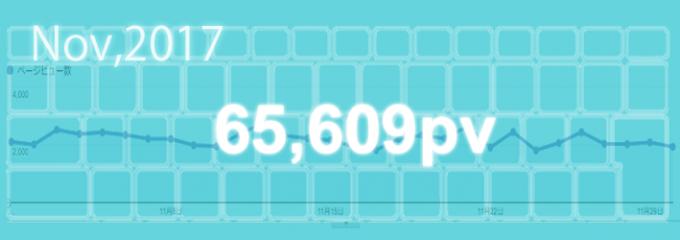 2017年11月は65609pv