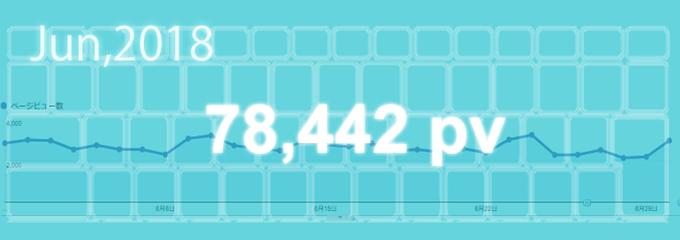 2018年6月は78,442pv