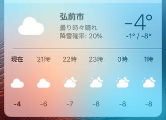 どう見てもマイナス気温